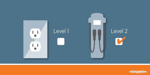 Level 1 Versus 2 Charging