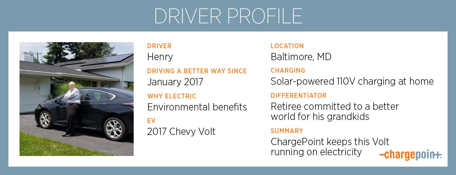 Ev Driver Spotlight Henry S Solar Ed Volt