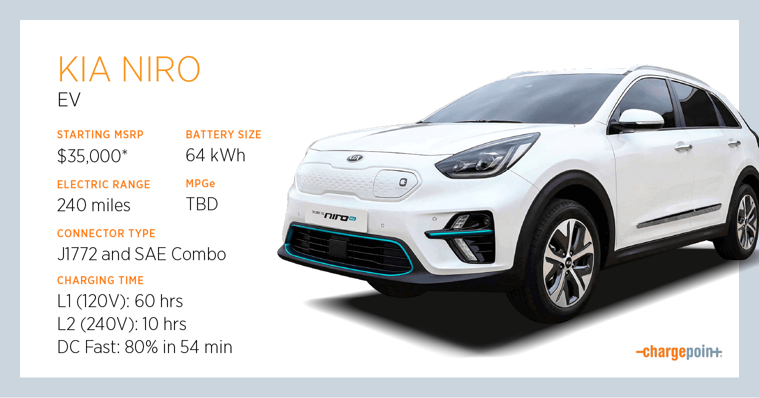 everything you need to know about charging the kia niro ev. Black Bedroom Furniture Sets. Home Design Ideas