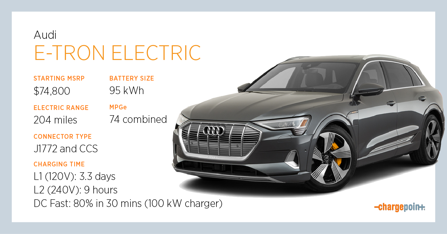 Everything You Need To Know About Charging The Audi E Tron Suv Chargepoint