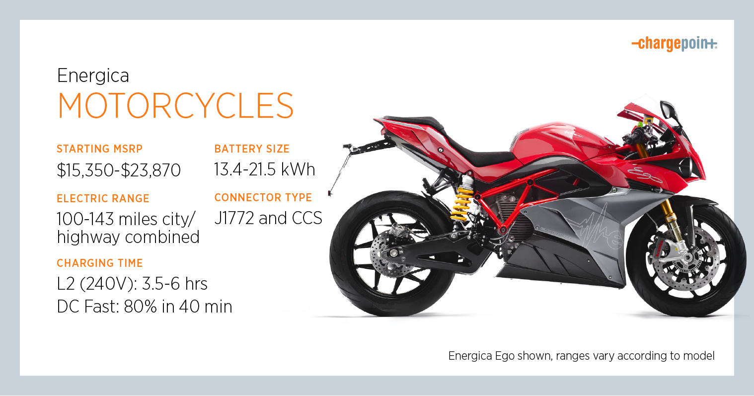 Charging Energica Electric Motorcycles