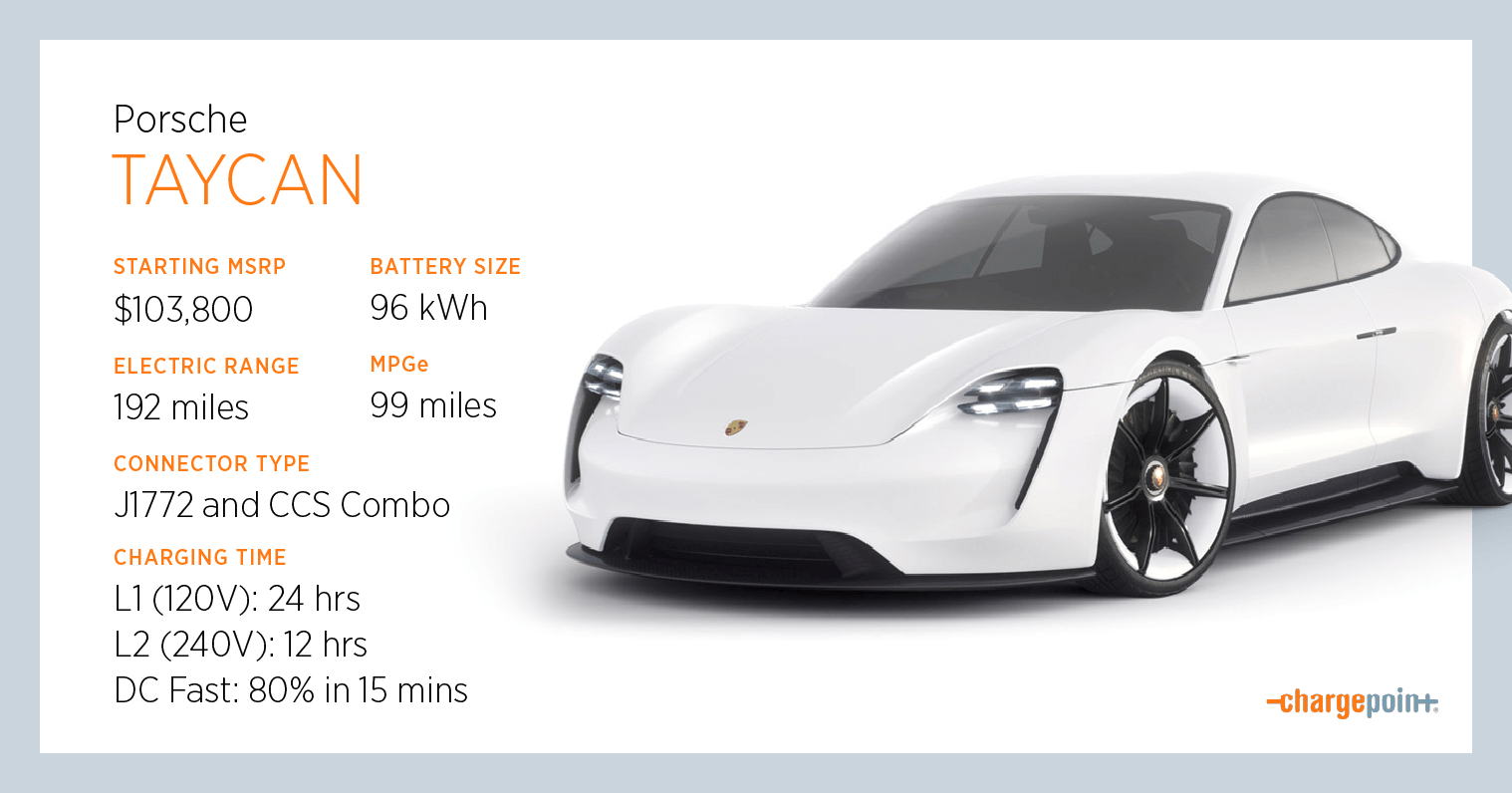 www.chargepoint.com