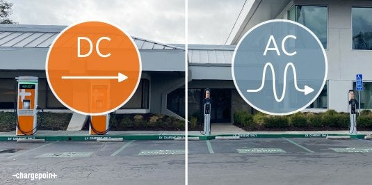 AC vs DC Fast Charging Explained